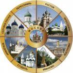 Интерактивное путешествие «Маршрутом следуя известным по старым русским городам»